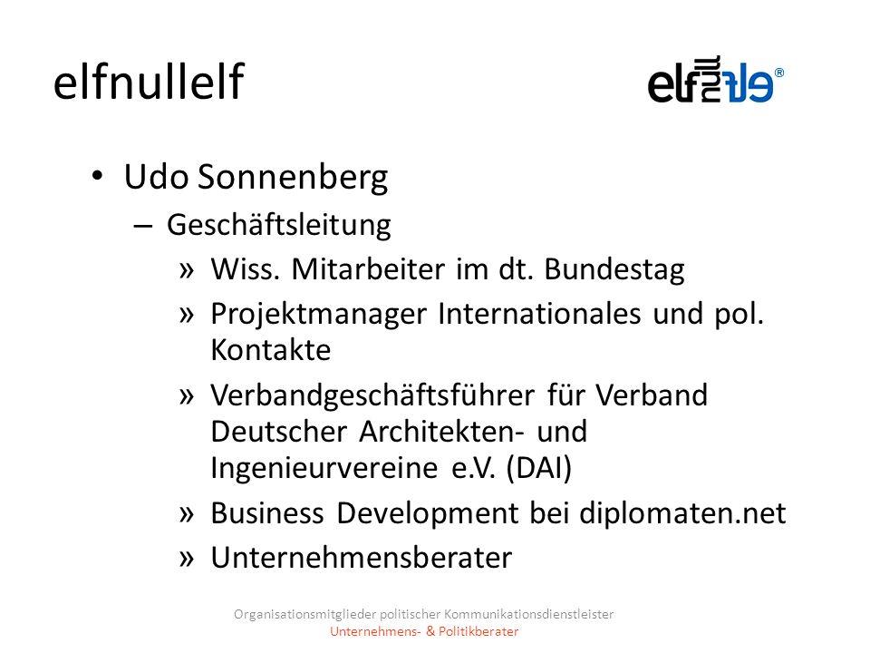 elfnullelf Udo Sonnenberg Geschäftsleitung
