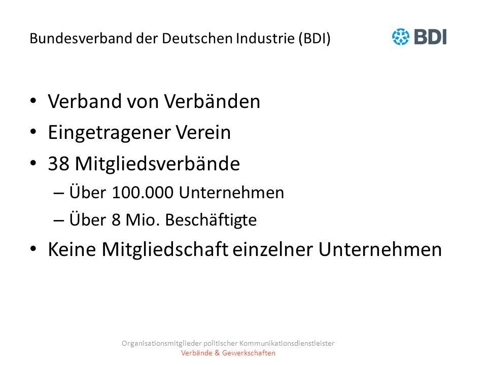 Bundesverband der Deutschen Industrie (BDI)