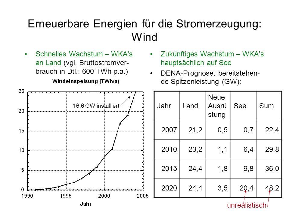 Erneuerbare Energien für die Stromerzeugung: Wind