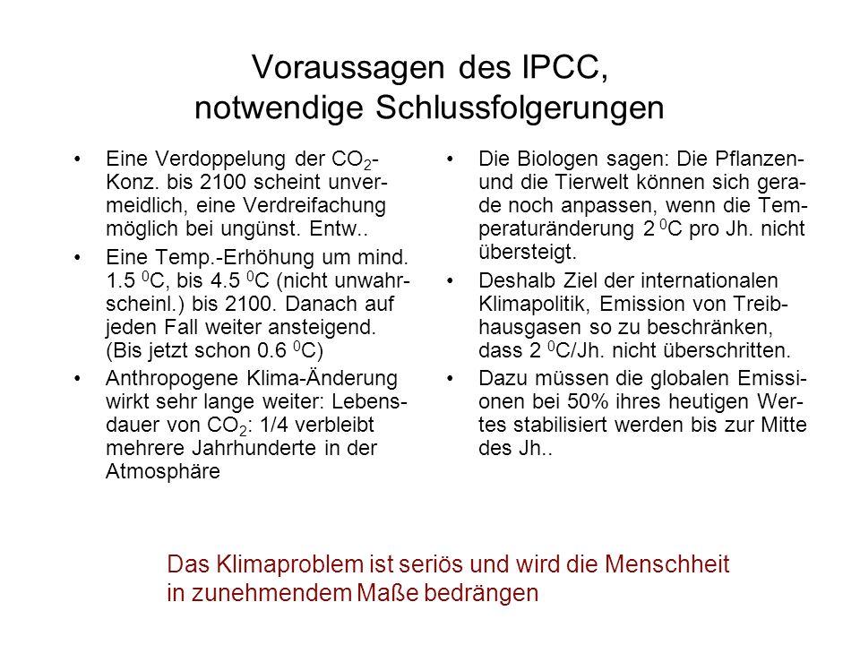 Voraussagen des IPCC, notwendige Schlussfolgerungen