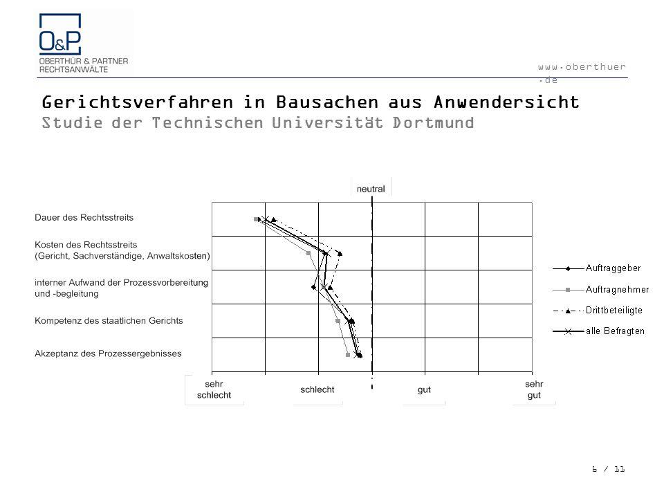 Gerichtsverfahren in Bausachen aus Anwendersicht Studie der Technischen Universität Dortmund