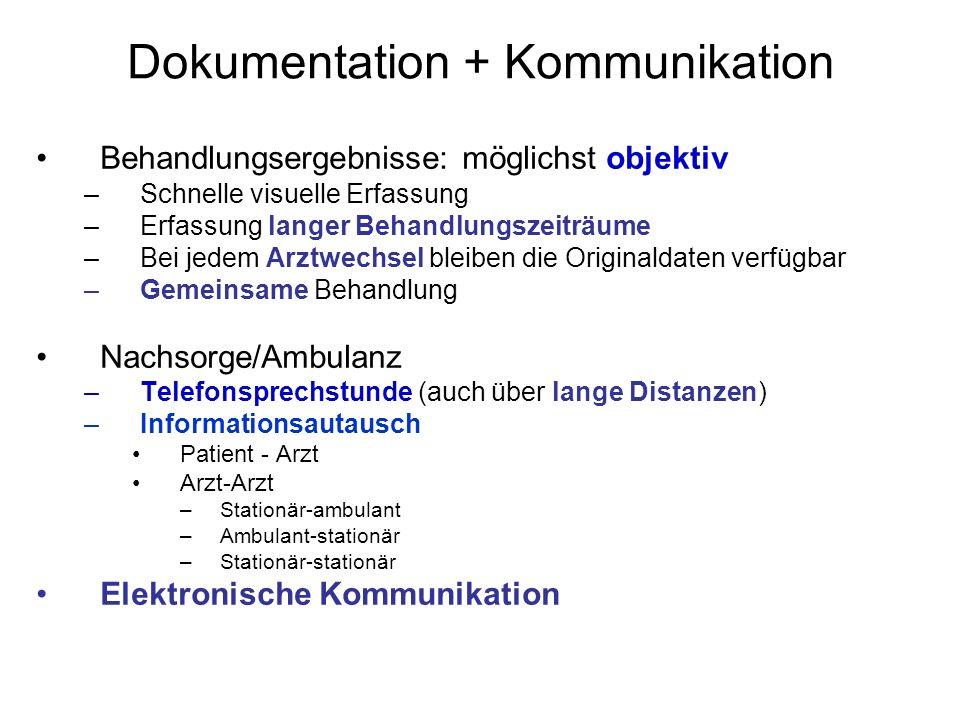 Dokumentation + Kommunikation