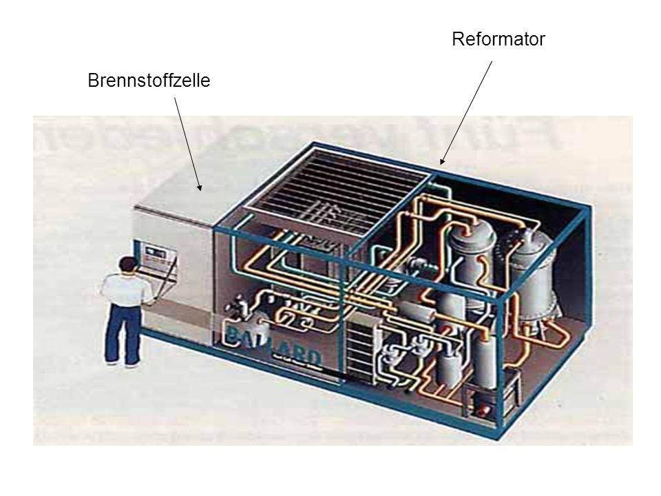 Reformator Brennstoffzelle