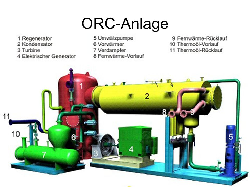 ORC-Anlage