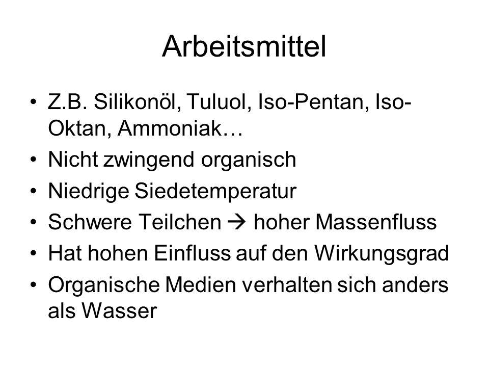 Arbeitsmittel Z.B. Silikonöl, Tuluol, Iso-Pentan, Iso-Oktan, Ammoniak…