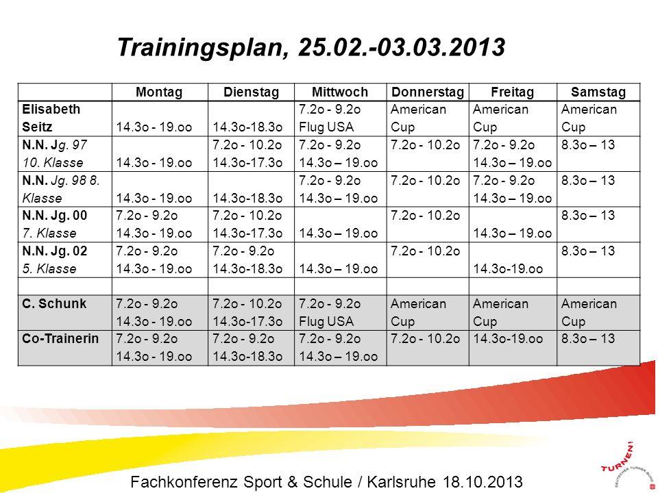 Trainingsplan, 25.02.-03.03.2013 Montag. Dienstag. Mittwoch. Donnerstag. Freitag. Samstag. Elisabeth Seitz.