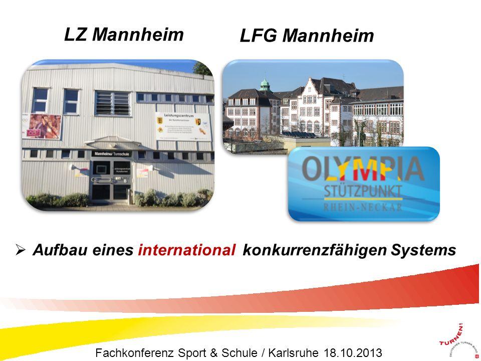 LZ Mannheim LFG Mannheim