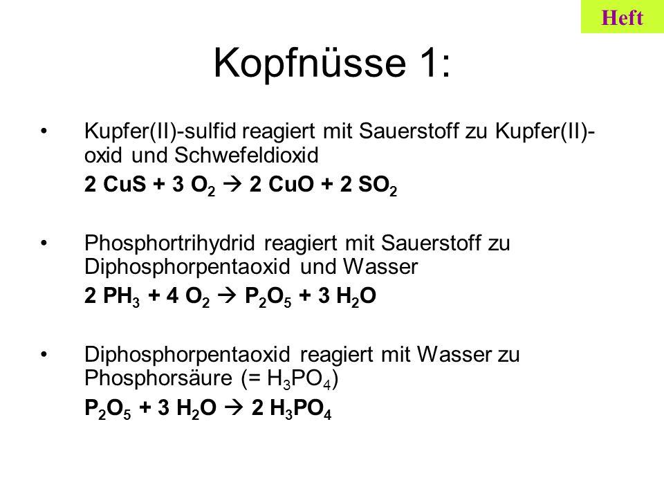 HeftKopfnüsse 1: Kupfer(II)-sulfid reagiert mit Sauerstoff zu Kupfer(II)-oxid und Schwefeldioxid. 2 CuS + 3 O2  2 CuO + 2 SO2.