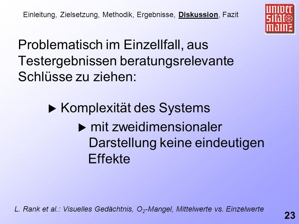  Komplexität des Systems