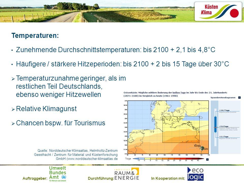 Zunehmende Durchschnittstemperaturen: bis 2100 + 2,1 bis 4,8°C