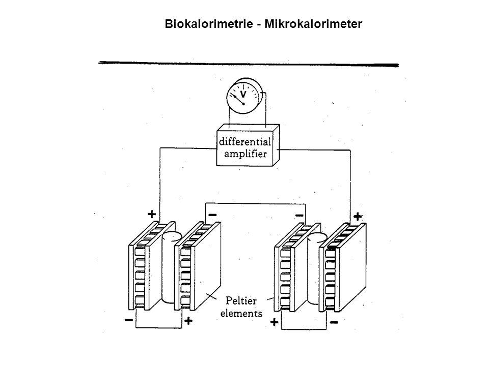 Biokalorimetrie - Mikrokalorimeter
