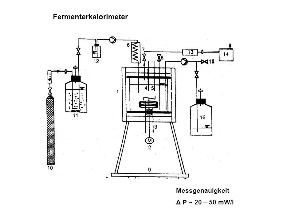 Fermenterkalorimeter