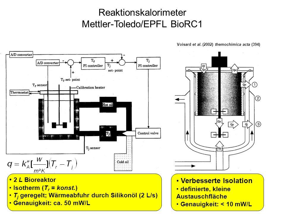 Reaktionskalorimeter Mettler-Toledo/EPFL BioRC1