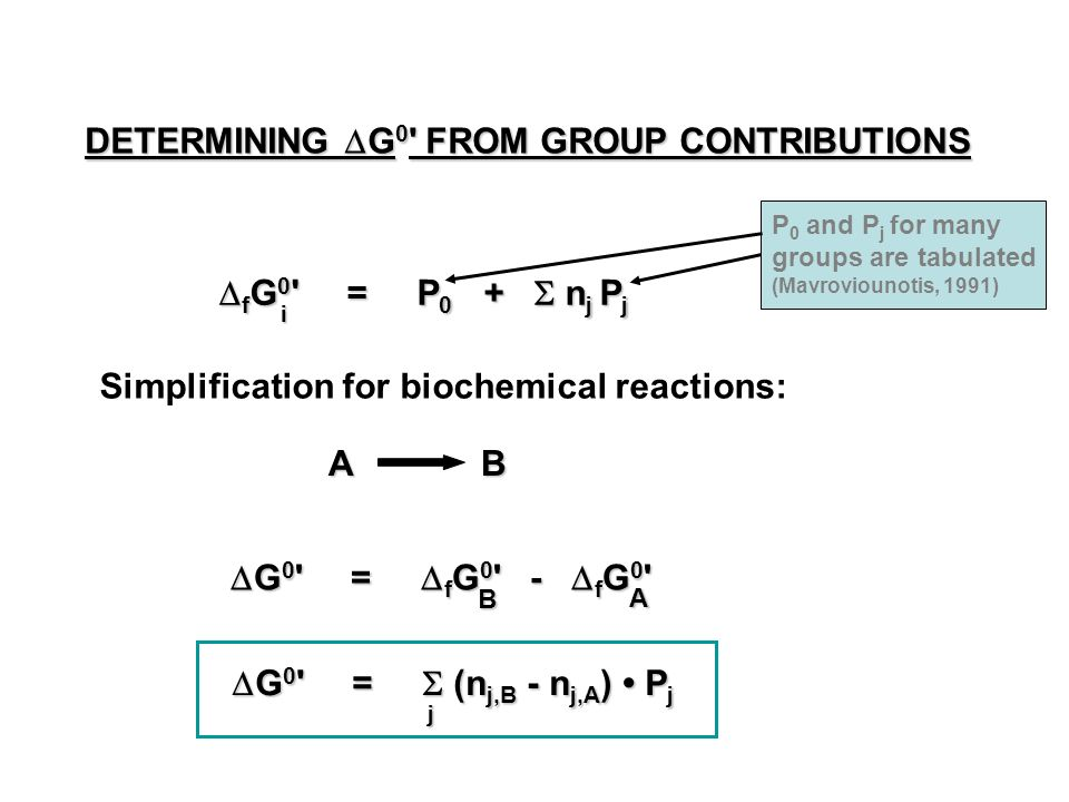 DETERMINING G0 FROM GROUP CONTRIBUTIONS