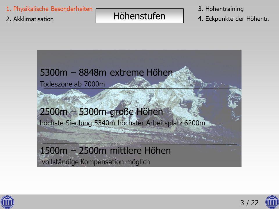 Höhenstufen 5300m – 8848m extreme Höhen 2500m – 5300m große Höhen