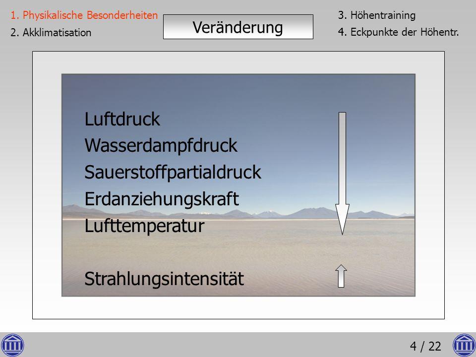 Sauerstoffpartialdruck Erdanziehungskraft Lufttemperatur