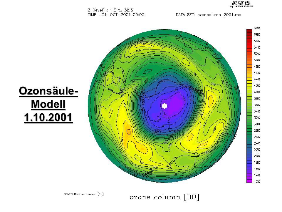 Ozonsäule-Modell 1.10.2001