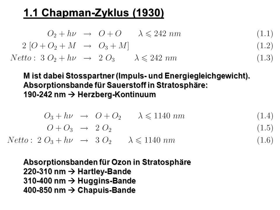 1.1 Chapman-Zyklus (1930) M ist dabei Stosspartner (Impuls- und Energiegleichgewicht). Absorptionsbande für Sauerstoff in Stratosphäre: