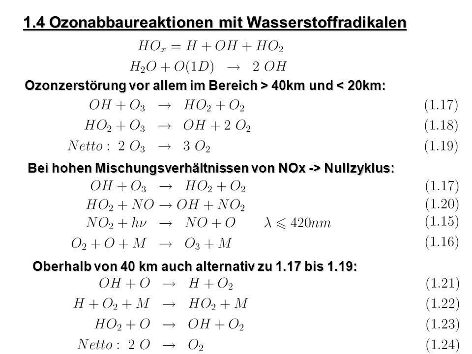 1.4 Ozonabbaureaktionen mit Wasserstoffradikalen