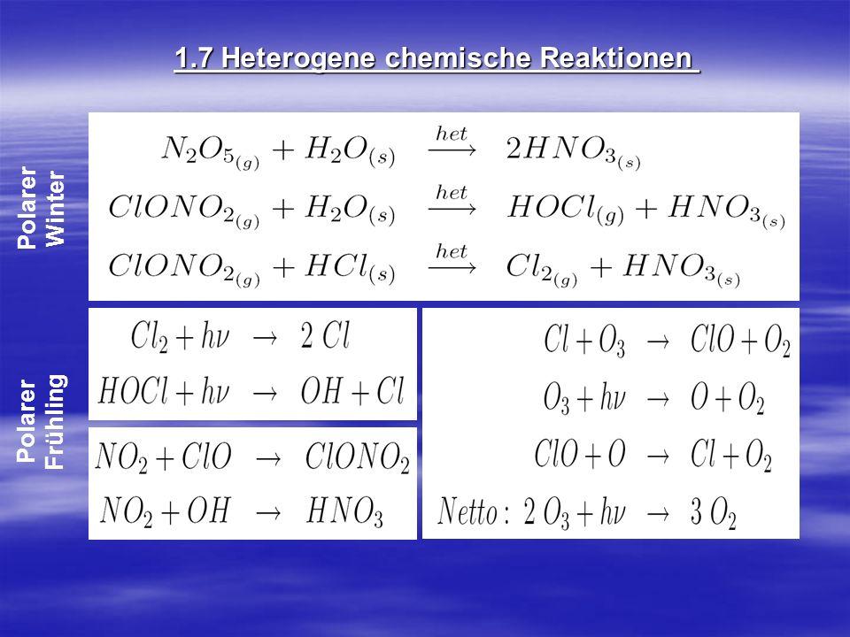 1.7 Heterogene chemische Reaktionen