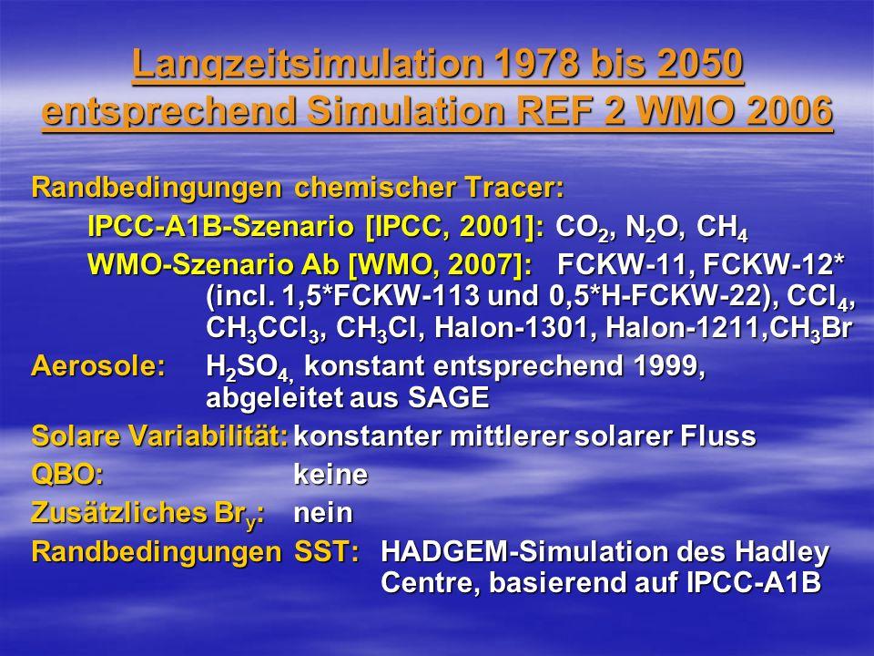 Langzeitsimulation 1978 bis 2050 entsprechend Simulation REF 2 WMO 2006