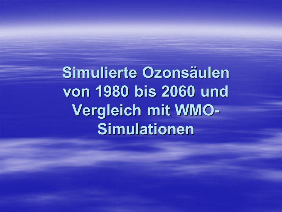 Simulierte Ozonsäulen von 1980 bis 2060 und Vergleich mit WMO-Simulationen