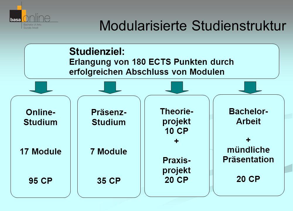 Modularisierte Studienstruktur