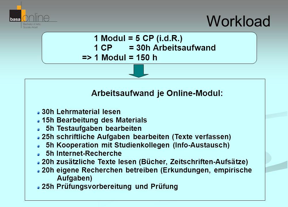 Arbeitsaufwand je Online-Modul: