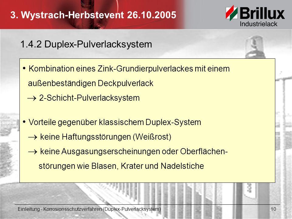 1.4.2 Duplex-Pulverlacksystem