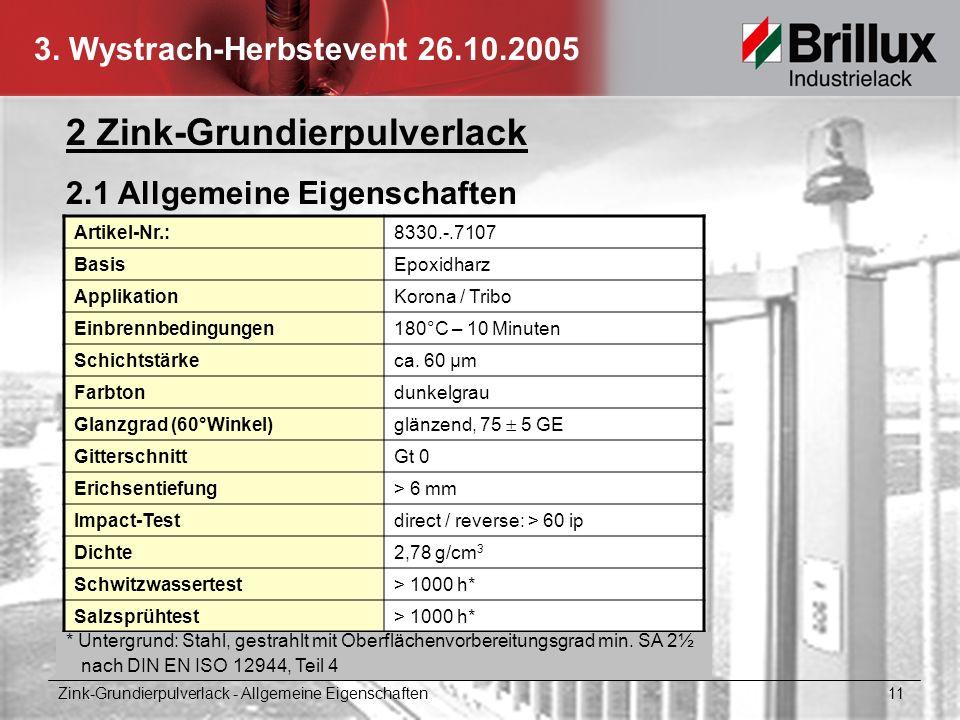 2 Zink-Grundierpulverlack