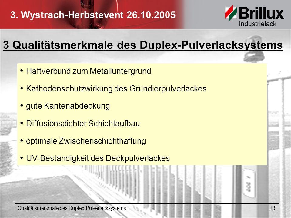 3 Qualitätsmerkmale des Duplex-Pulverlacksystems