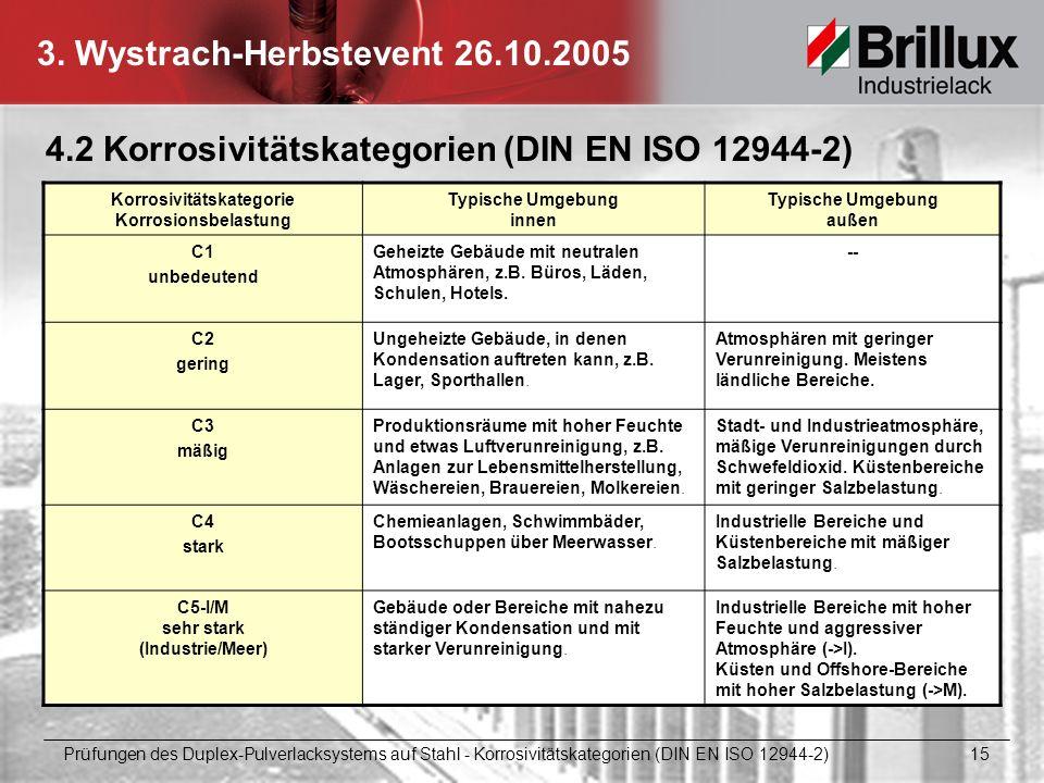 4.2 Korrosivitätskategorien (DIN EN ISO 12944-2)
