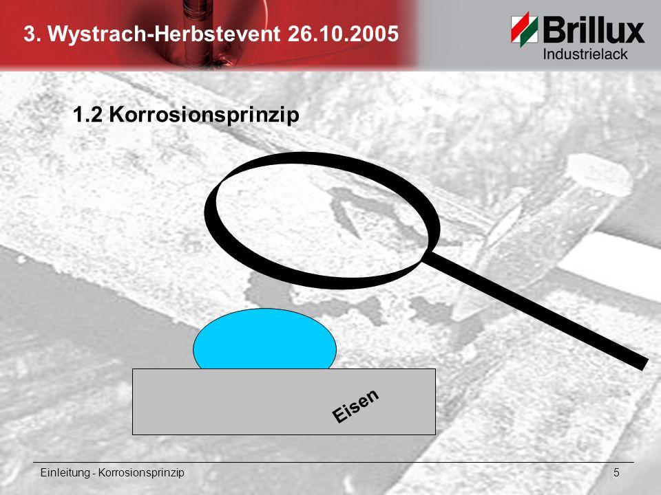1.2 Korrosionsprinzip Eisen.