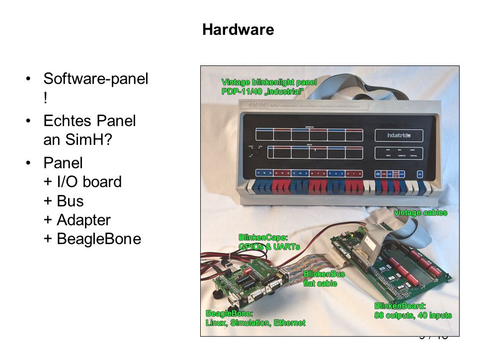Hardware Software-panel . Echtes Panel an SimH.