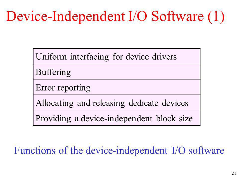 Device-Independent I/O Software (1)