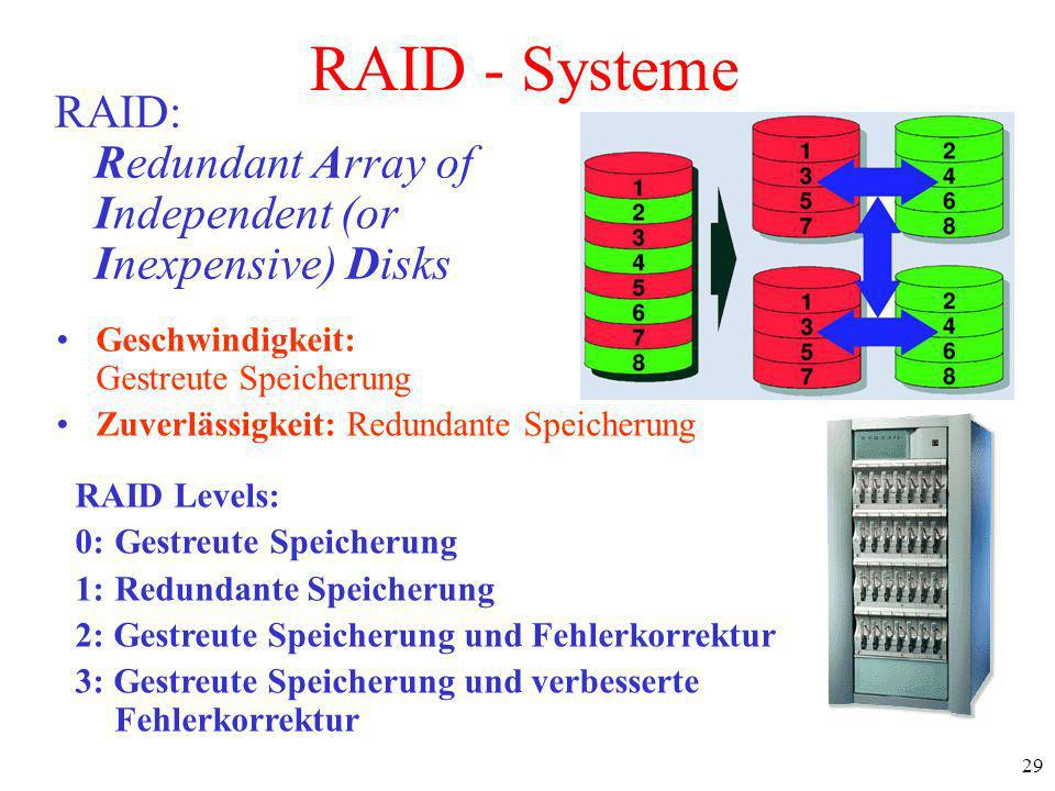 RAID - Systeme RAID: Redundant Array of Independent (or Inexpensive) Disks. Geschwindigkeit: Gestreute Speicherung.