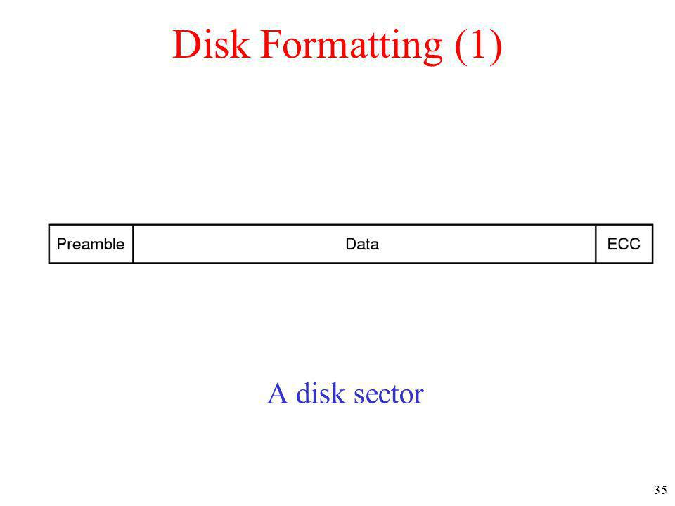 Disk Formatting (1) A disk sector
