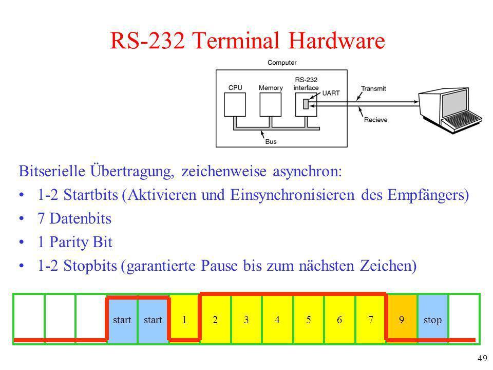 RS-232 Terminal Hardware Bitserielle Übertragung, zeichenweise asynchron: 1-2 Startbits (Aktivieren und Einsynchronisieren des Empfängers)