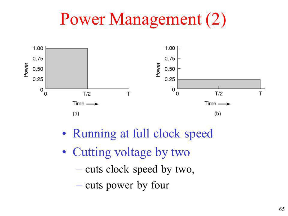 Power Management (2) Running at full clock speed