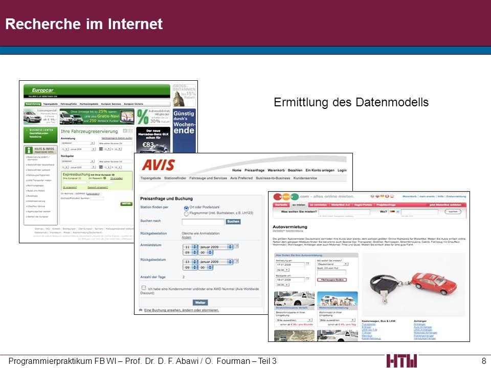 Recherche im Internet Ermittlung des Datenmodells