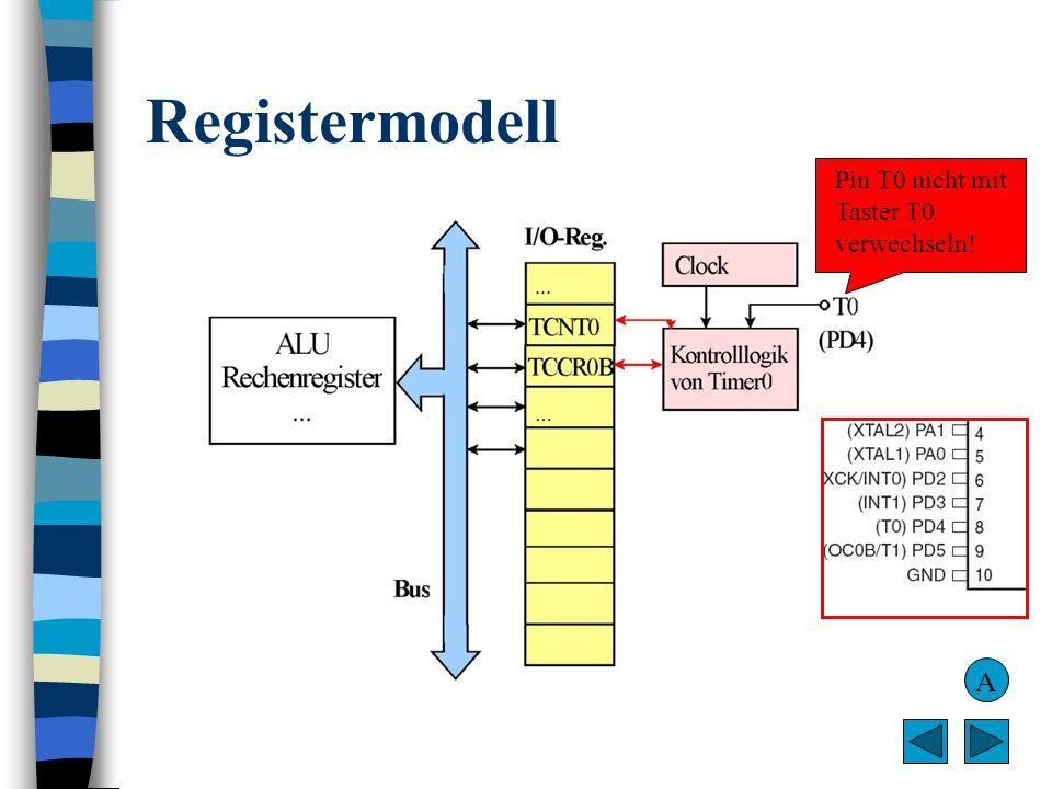 Registermodell Pin T0 nicht mit Taster T0 verwechseln! A
