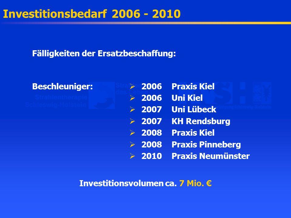 Investitionsvolumen ca. 7 Mio. €