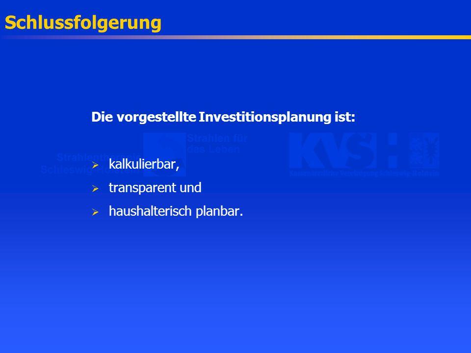 Schlussfolgerung Die vorgestellte Investitionsplanung ist:
