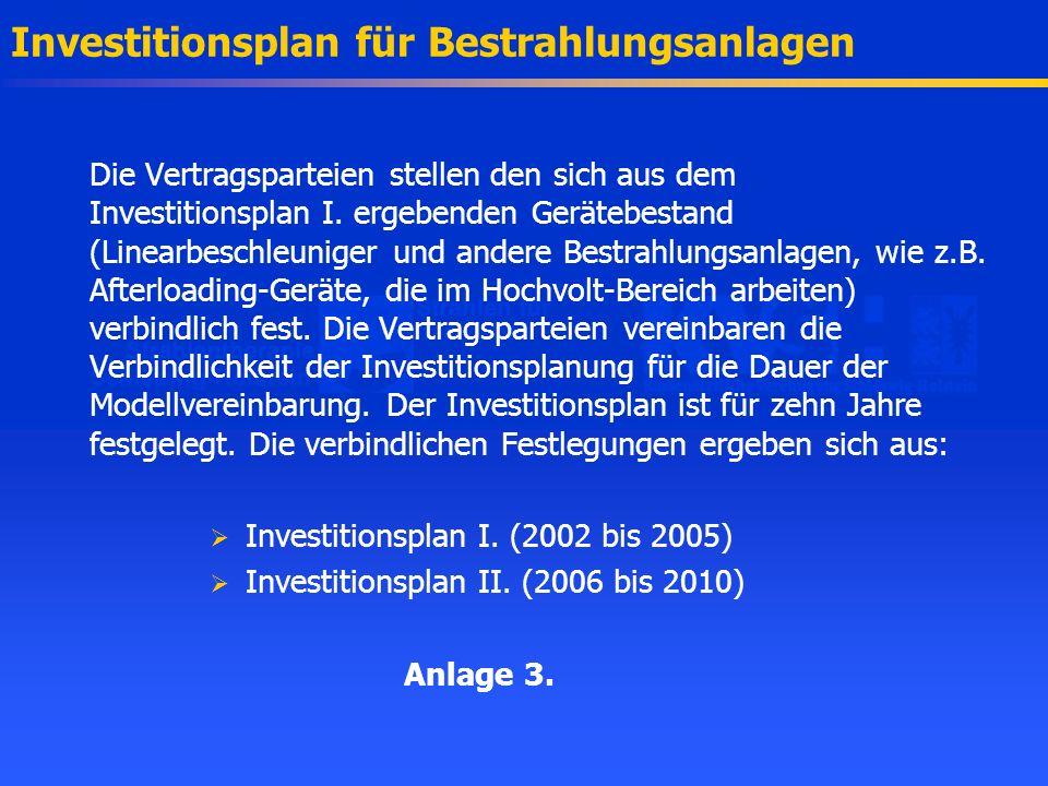 Investitionsplan für Bestrahlungsanlagen