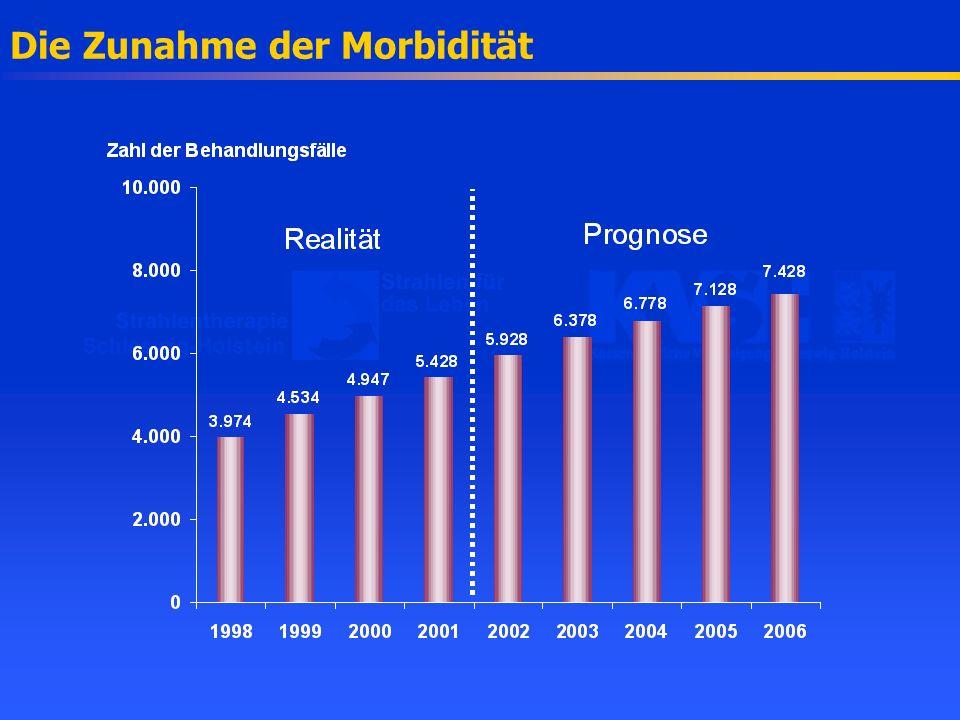 Die Zunahme der Morbidität