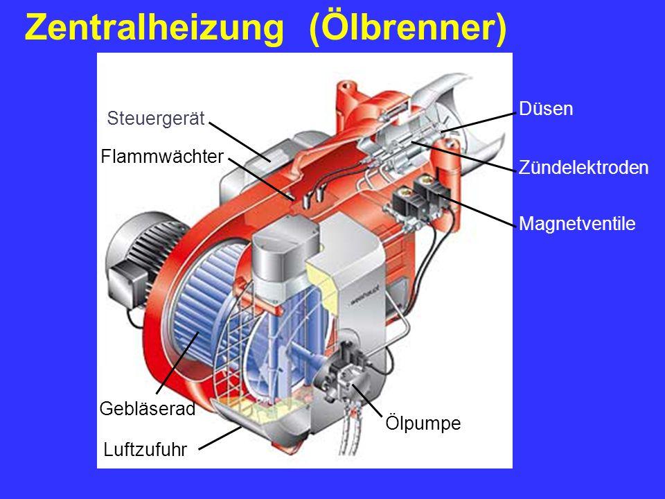 Zentralheizung (Ölbrenner)
