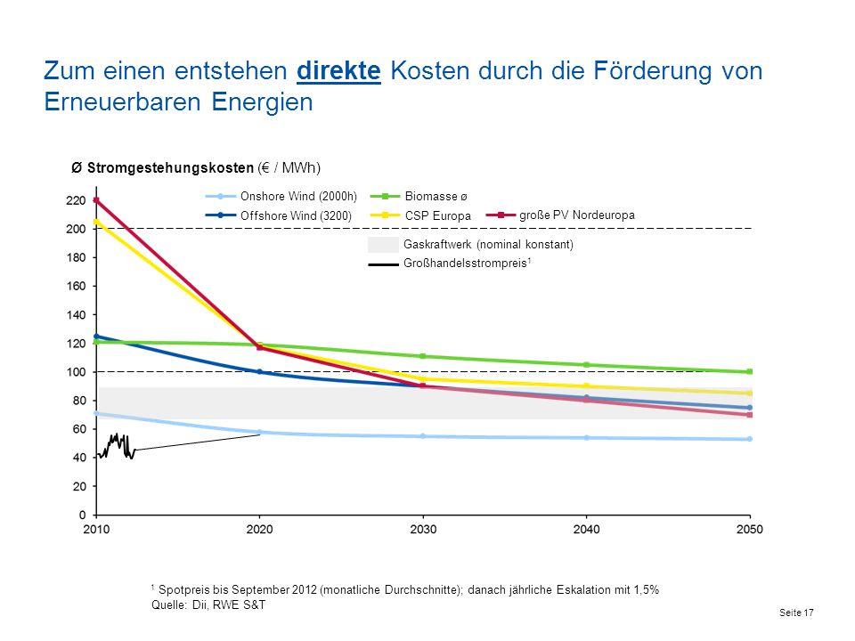 Zum einen entstehen direkte Kosten durch die Förderung von Erneuerbaren Energien