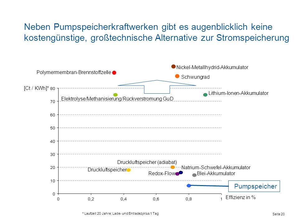 RWE KonzernNeben Pumpspeicherkraftwerken gibt es augenblicklich keine kostengünstige, großtechnische Alternative zur Stromspeicherung.