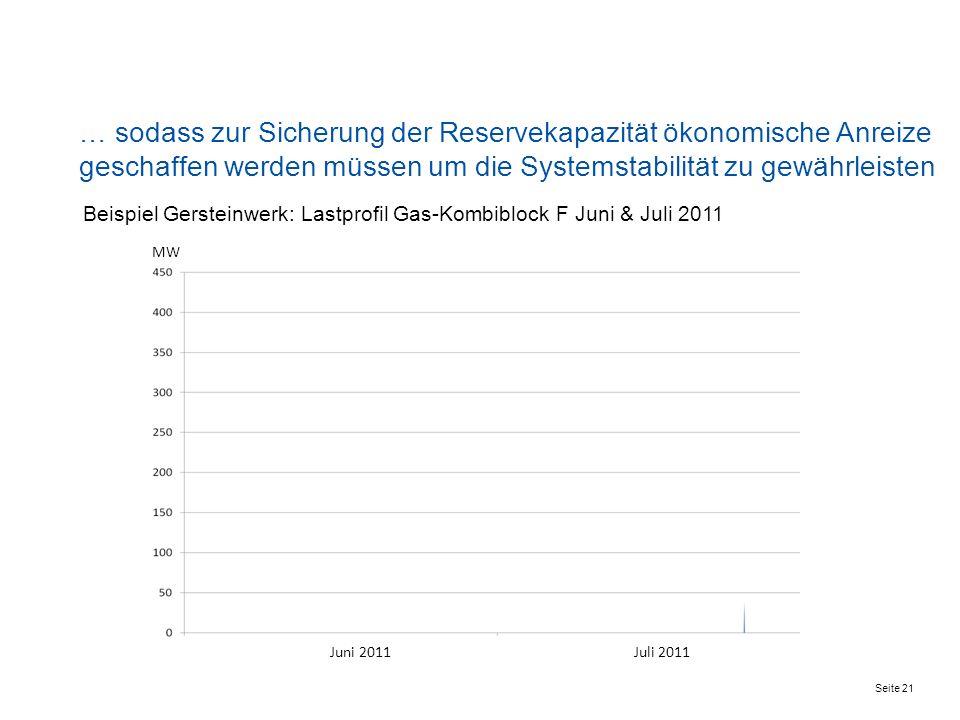 RWE KonzernGaskraftwerke werden für die Spitzenlastdeckung nicht mehr nachgefragt …