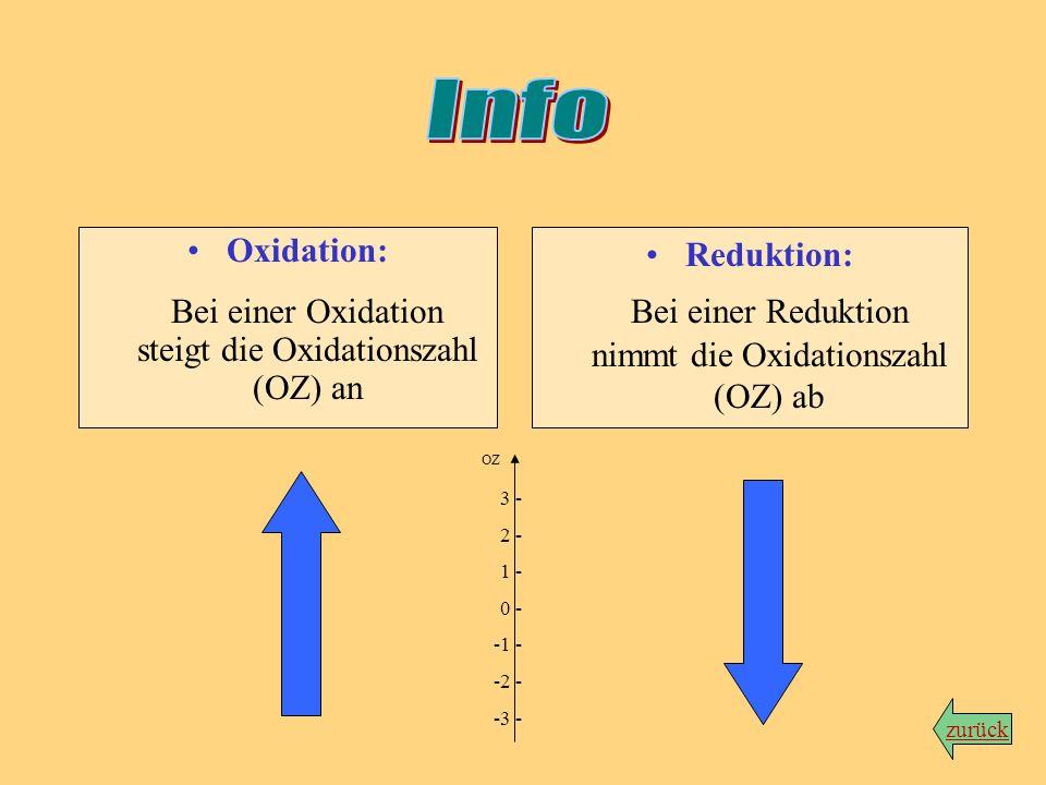 Info Bei einer Reduktion nimmt die Oxidationszahl (OZ) ab Oxidation: